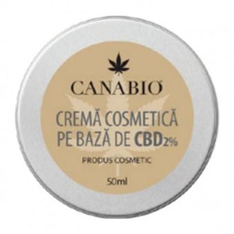 Crema Cosmetica pe baza de CBD 2%, 50ml